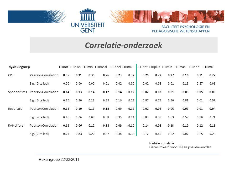 Correlatie-onderzoek Rekengroep 22/02/2011 Partiële correlatie Gecontroleerd voor CIQ en pseudowoorden dyslexiegroep TTRtotTTRplusTTRminTTRmaalTTRdeel