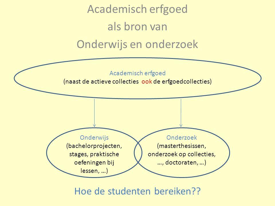Academisch erfgoed als bron van Onderwijs en onderzoek Onderwijs (bachelorprojecten, stages, praktische oefeningen bij lessen, …) Onderzoek (masterthe