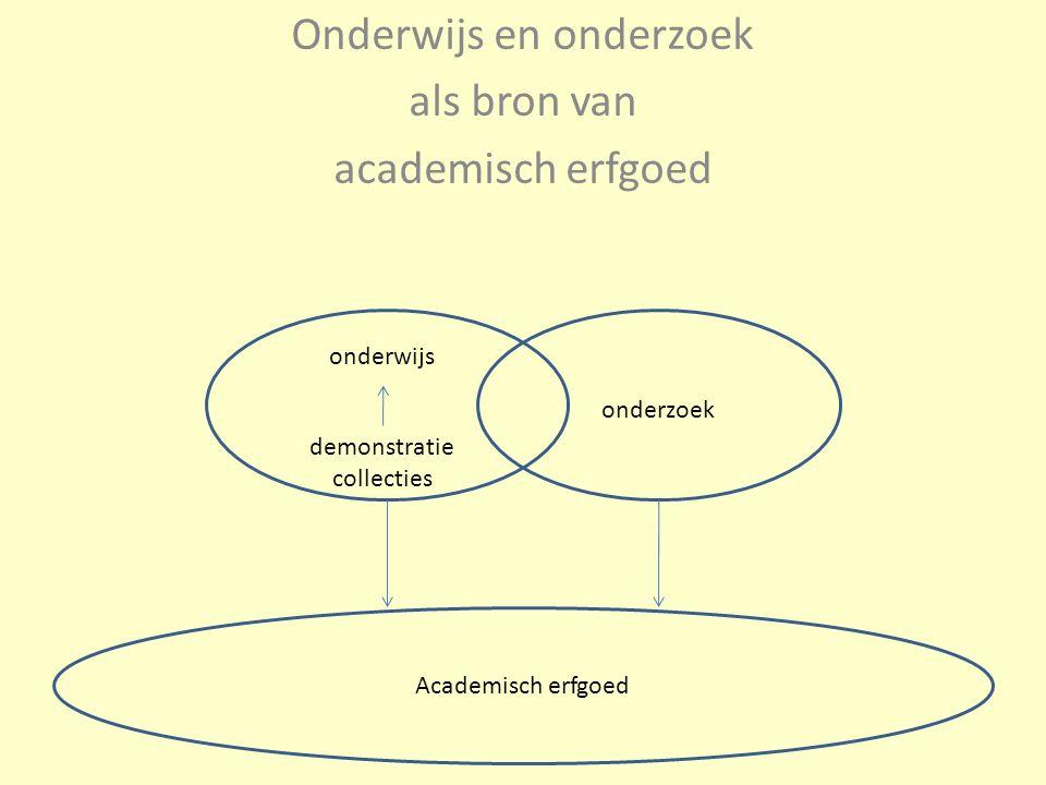 Onderwijs en onderzoek als bron van academisch erfgoed onderwijs onderzoek demonstratie collecties Academisch erfgoed