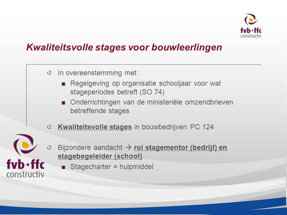 p. 12 Kwaliteitsvolle stages voor bouwleerlingen  In overeenstemming met : ■Regelgeving op organisatie schooljaar voor wat stageperiodes betreft (SO