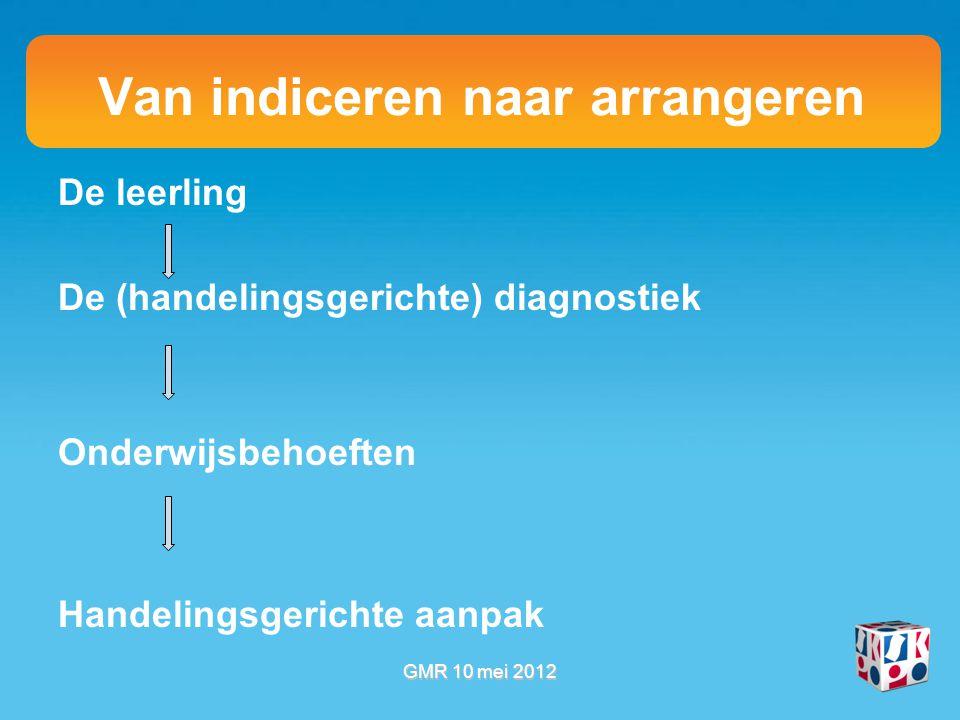 Van indiceren naar arrangeren De leerling De (handelingsgerichte) diagnostiek Onderwijsbehoeften Handelingsgerichte aanpak GMR 10 mei 2012