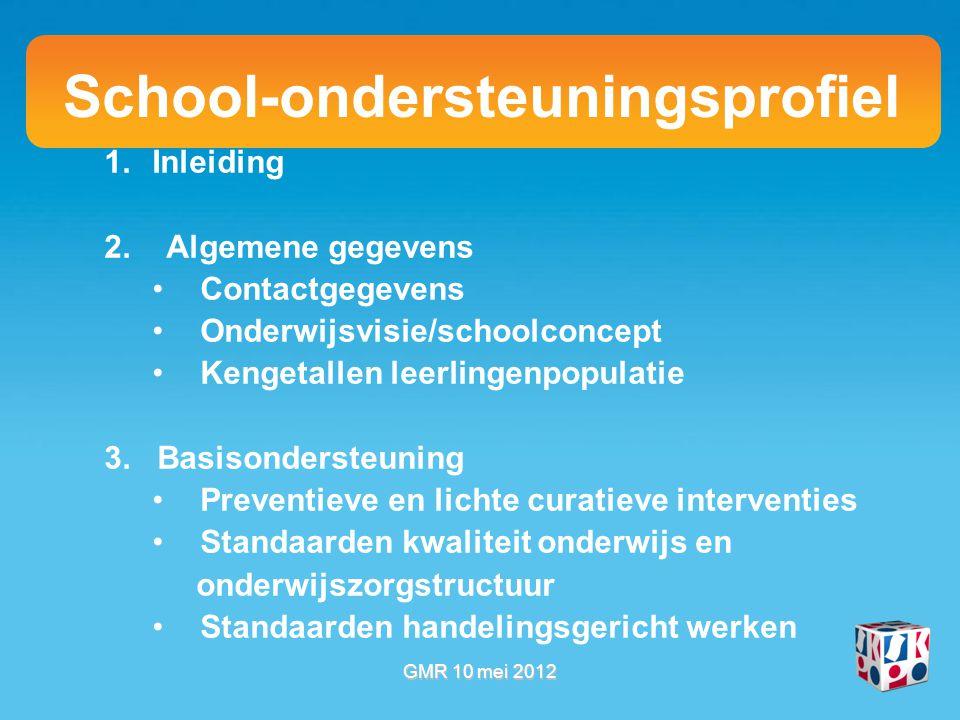 School-ondersteuningsprofiel 1.Inleiding 2.