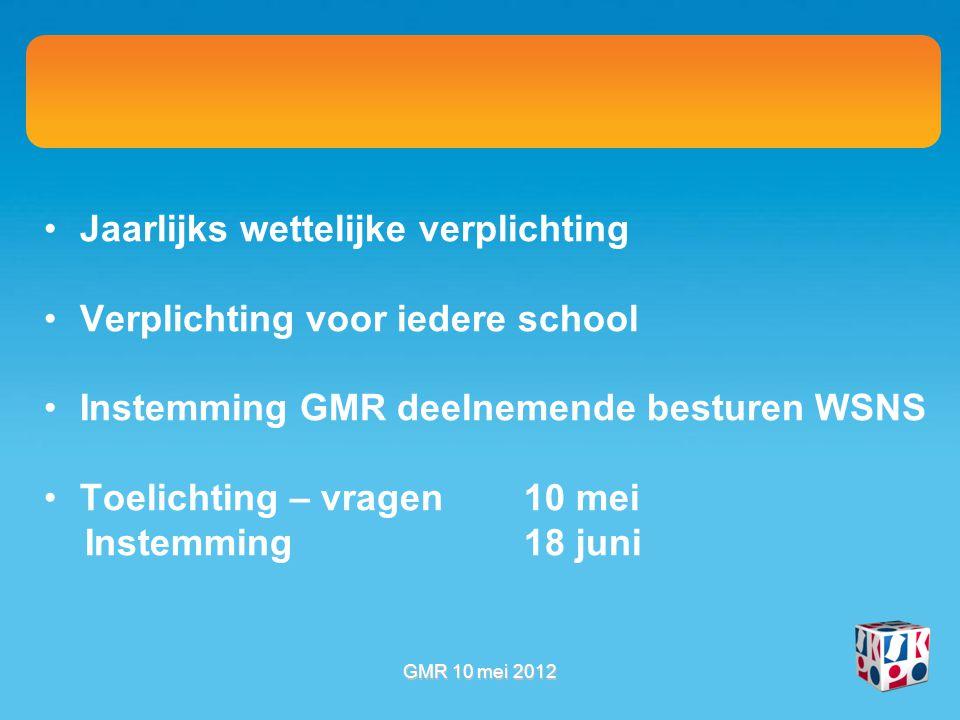 Jaarlijks wettelijke verplichting Verplichting voor iedere school Instemming GMR deelnemende besturen WSNS Toelichting – vragen 10 mei Instemming18 juni GMR 10 mei 2012
