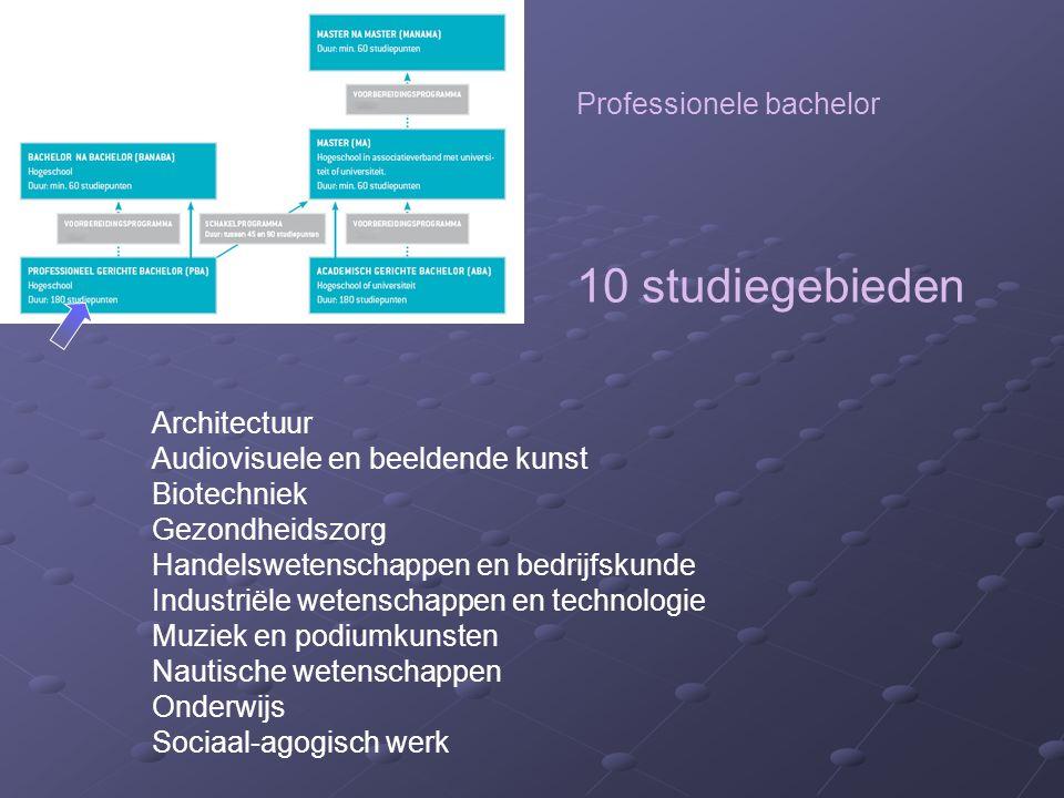 Professionele bachelor 10 studiegebieden Architectuur Audiovisuele en beeldende kunst Biotechniek Gezondheidszorg Handelswetenschappen en bedrijfskund
