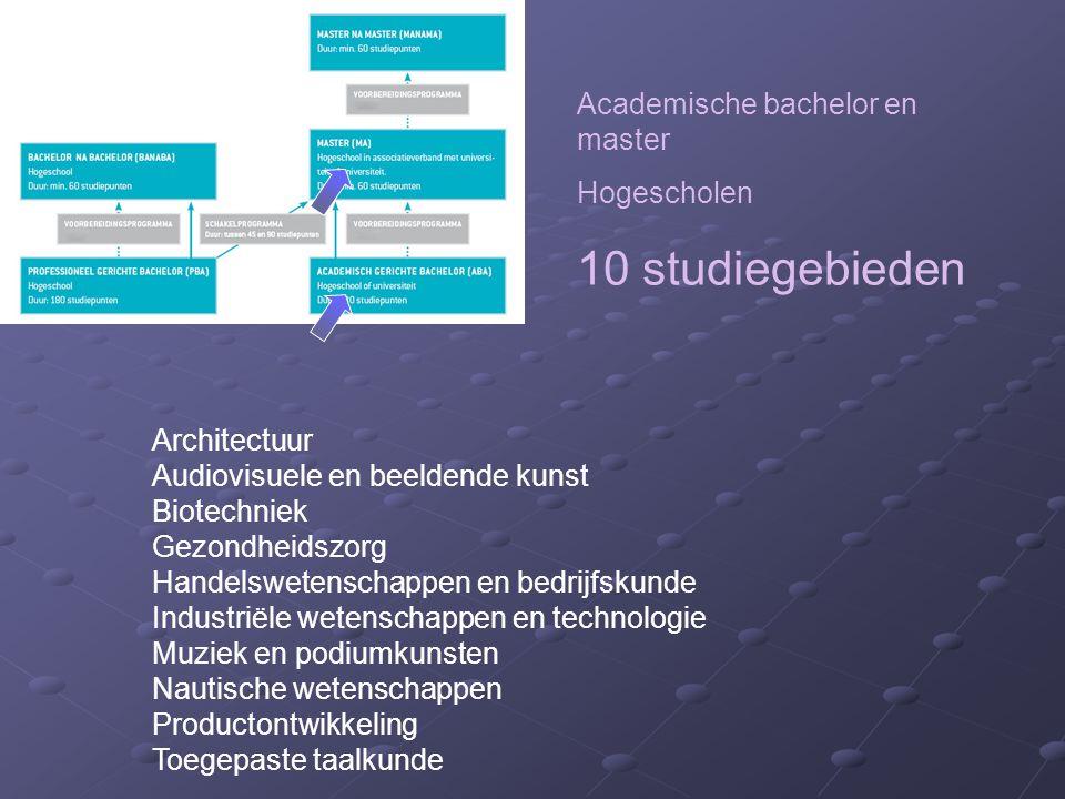 Academische bachelor en master Hogescholen 10 studiegebieden Architectuur Audiovisuele en beeldende kunst Biotechniek Gezondheidszorg Handelswetenscha