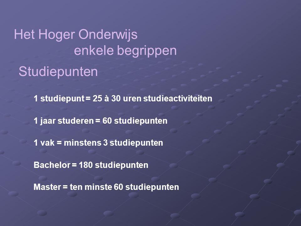 Studiepunten 1 studiepunt = 25 à 30 uren studieactiviteiten 1 jaar studeren = 60 studiepunten 1 vak = minstens 3 studiepunten Bachelor = 180 studiepun