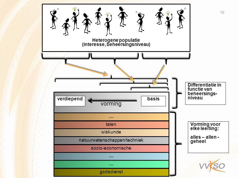 16 Heterogene populatie (interesse, beheersingsniveau) vorming … talen wiskunde natuurwetenschappen/techniek socio-economische … … godsdienst verdiependbasis Vorming voor elke leerling: alles – allen - geheel Differentiatie in functie van beheersings- niveau