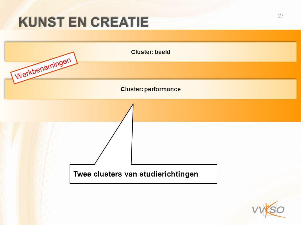 KUNST EN CREATIE 27 Cluster: beeld Cluster: performance Twee clusters van studierichtingen Werkbenamingen