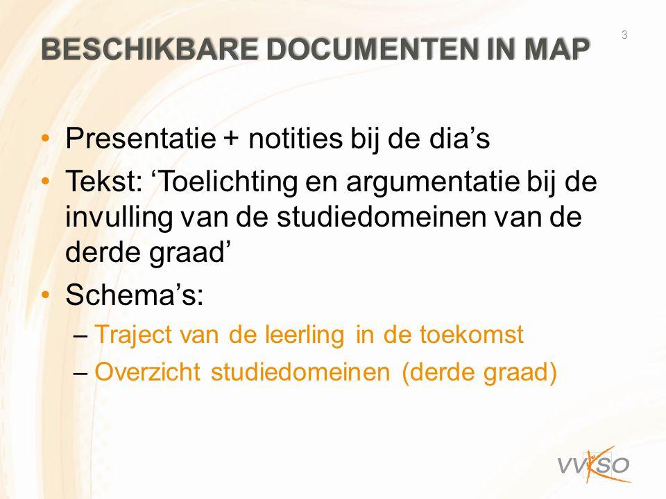 BESCHIKBARE DOCUMENTEN IN MAP Presentatie + notities bij de dia's Tekst: 'Toelichting en argumentatie bij de invulling van de studiedomeinen van de derde graad' Schema's: –Traject van de leerling in de toekomst –Overzicht studiedomeinen (derde graad) 3