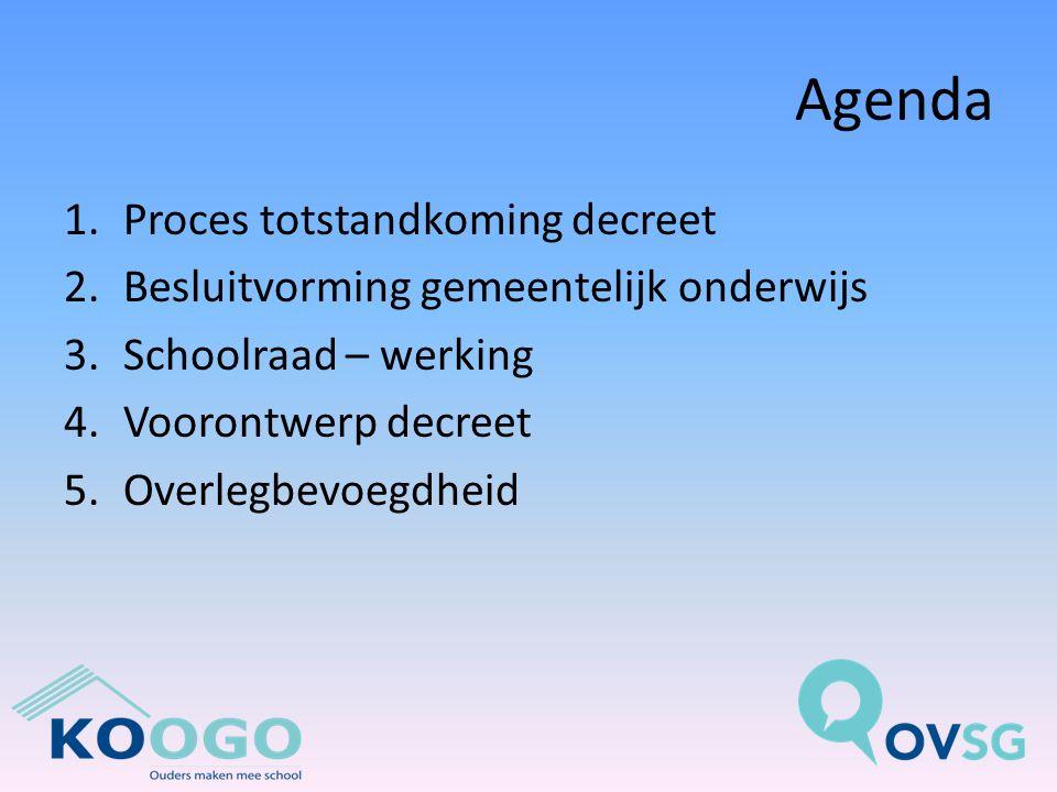Agenda 1.Proces totstandkoming decreet 2.Besluitvorming gemeentelijk onderwijs 3.Schoolraad – werking 4.Voorontwerp decreet 5.Overlegbevoegdheid
