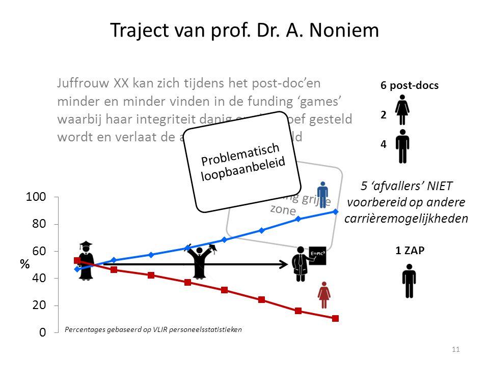 Verbreding grijze zone Traject van prof. Dr. A.