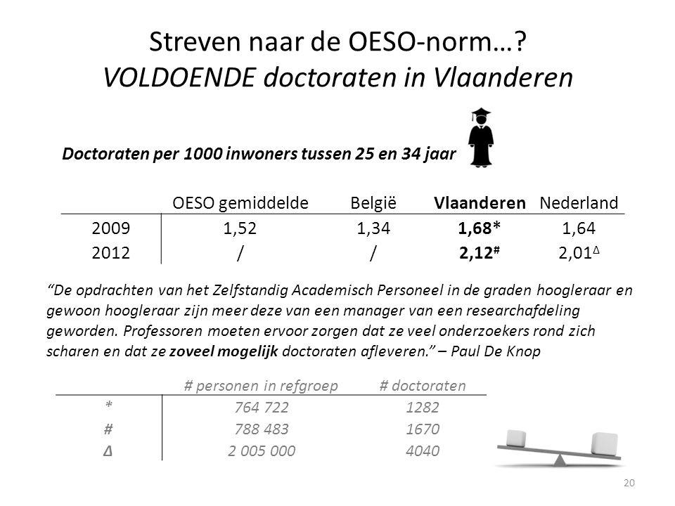 Streven naar de OESO-norm….