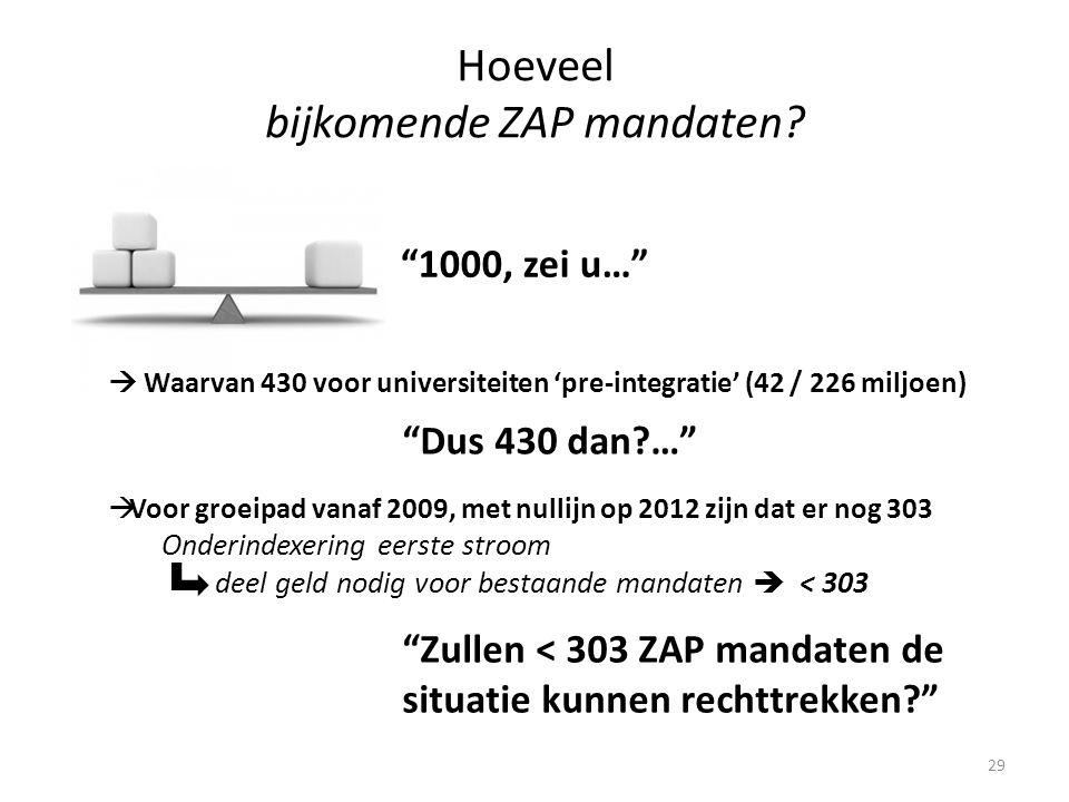 29 1000, zei u… Hoeveel bijkomende ZAP mandaten.