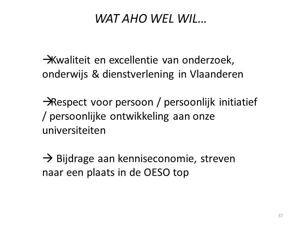 WAT AHO WEL WIL…  Kwaliteit en excellentie van onderzoek, onderwijs & dienstverlening in Vlaanderen  Respect voor persoon / persoonlijk initiatief / persoonlijke ontwikkeling aan onze universiteiten  Bijdrage aan kenniseconomie, streven naar een plaats in de OESO top 37