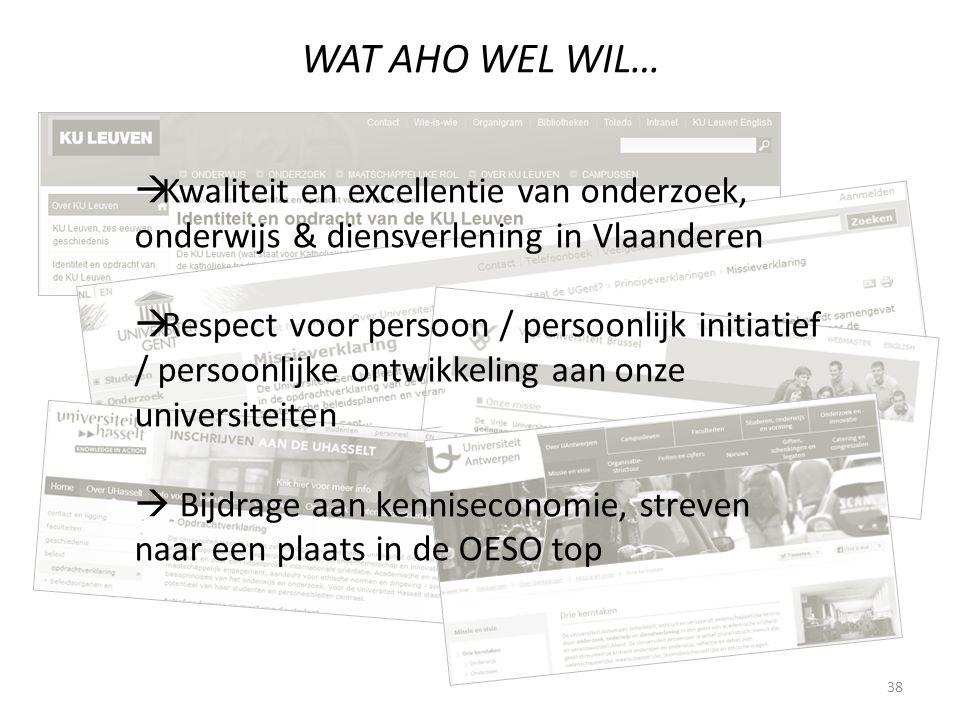 38 WAT AHO WEL WIL…  Kwaliteit en excellentie van onderzoek, onderwijs & diensverlening in Vlaanderen  Respect voor persoon / persoonlijk initiatief / persoonlijke ontwikkeling aan onze universiteiten  Bijdrage aan kenniseconomie, streven naar een plaats in de OESO top