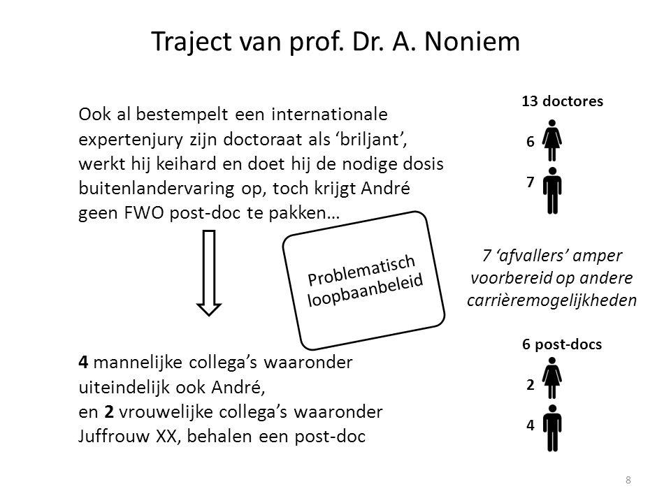 13 doctores 6 7 Traject van prof. Dr. A. Noniem 8 Ook al bestempelt een internationale expertenjury zijn doctoraat als 'briljant', werkt hij keihard e