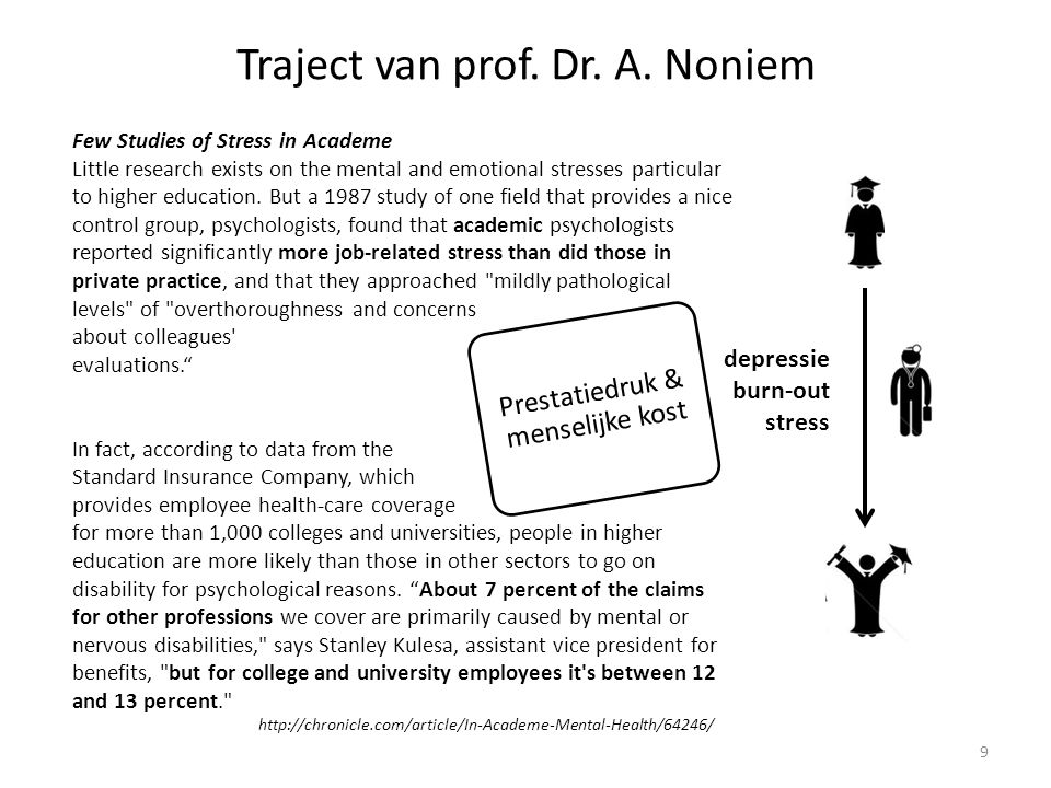 Prestatiedruk & menselijke kost Few Studies of Stress in Academe Little research exists on the mental and emotional stresses particular to higher educ