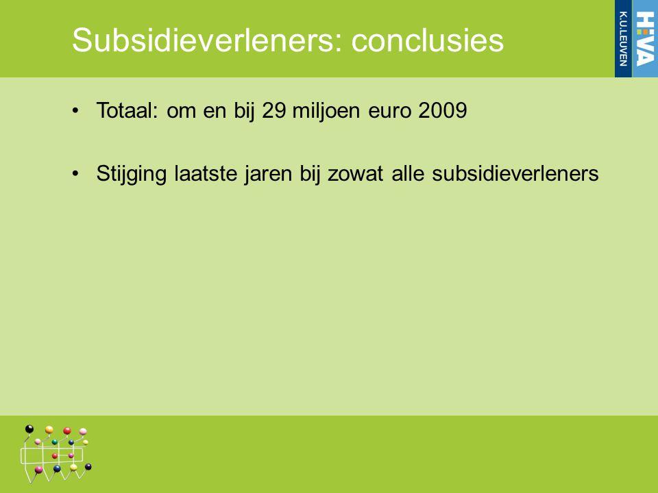 Subsidieverleners: conclusies Totaal: om en bij 29 miljoen euro 2009 Stijging laatste jaren bij zowat alle subsidieverleners