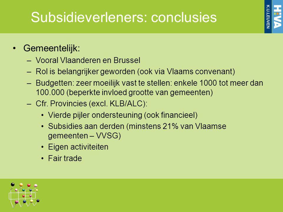 Subsidieverleners: conclusies Gemeentelijk: –Vooral Vlaanderen en Brussel –Rol is belangrijker geworden (ook via Vlaams convenant) –Budgetten: zeer moeilijk vast te stellen: enkele 1000 tot meer dan 100.000 (beperkte invloed grootte van gemeenten) –Cfr.