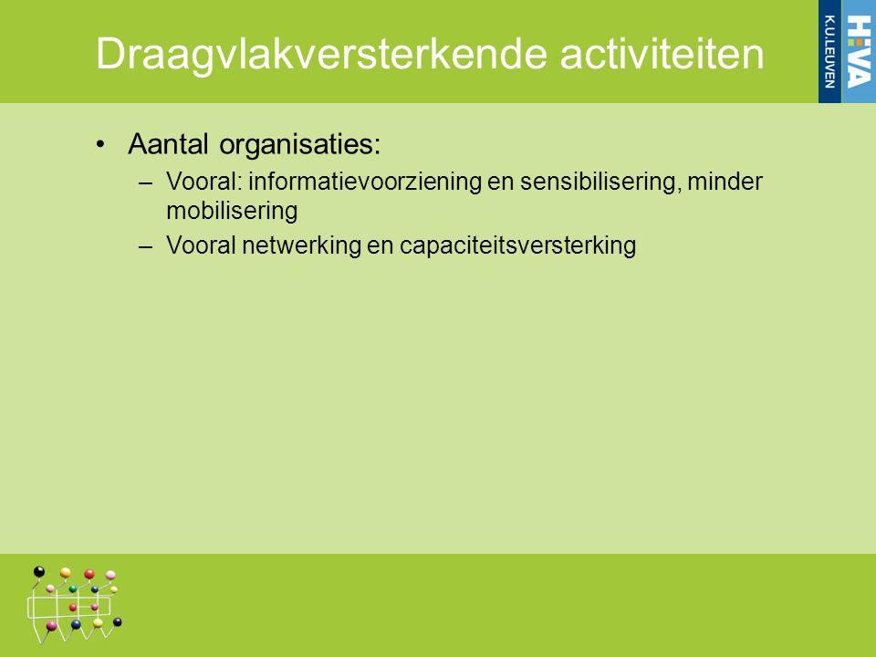Aantal organisaties: –Vooral: informatievoorziening en sensibilisering, minder mobilisering –Vooral netwerking en capaciteitsversterking Draagvlakversterkende activiteiten