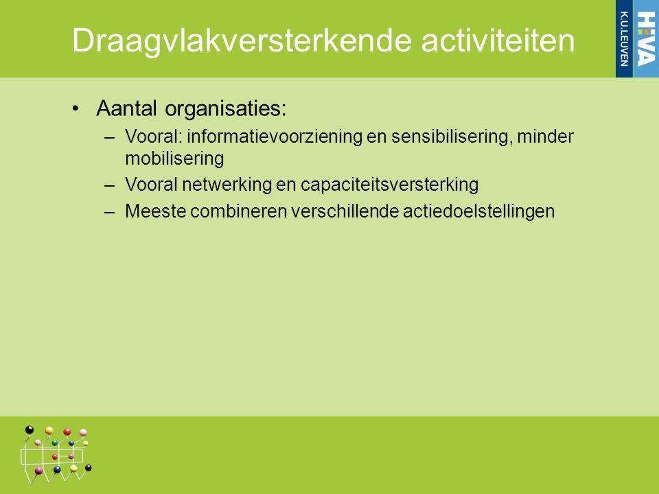 Aantal organisaties: –Vooral: informatievoorziening en sensibilisering, minder mobilisering –Vooral netwerking en capaciteitsversterking –Meeste combineren verschillende actiedoelstellingen Draagvlakversterkende activiteiten