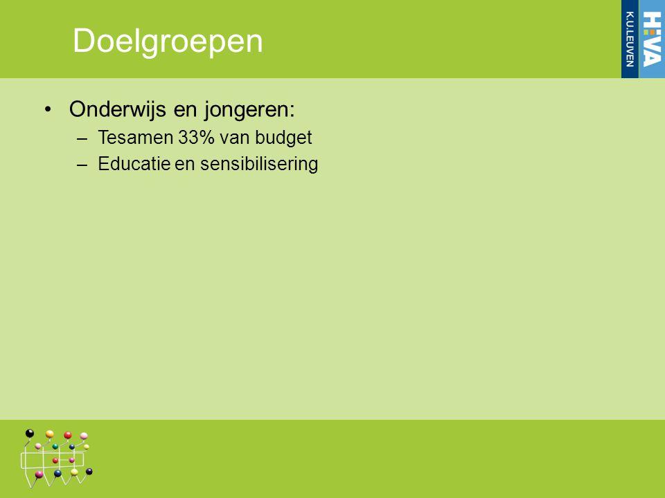 Onderwijs en jongeren: –Tesamen 33% van budget –Educatie en sensibilisering Doelgroepen