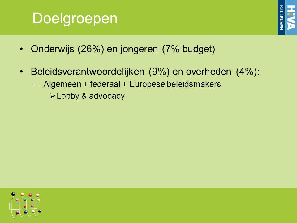 Onderwijs (26%) en jongeren (7% budget) Beleidsverantwoordelijken (9%) en overheden (4%): –Algemeen + federaal + Europese beleidsmakers  Lobby & advocacy Doelgroepen