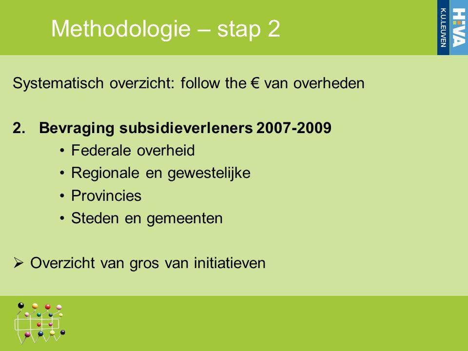 Methodologie – stap 2 Systematisch overzicht: follow the € van overheden 2.Bevraging subsidieverleners 2007-2009 Federale overheid Regionale en gewestelijke Provincies Steden en gemeenten  Overzicht van gros van initiatieven