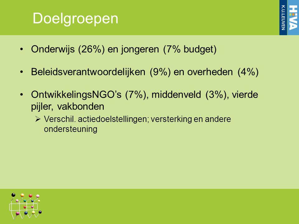 Onderwijs (26%) en jongeren (7% budget) Beleidsverantwoordelijken (9%) en overheden (4%) OntwikkelingsNGO's (7%), middenveld (3%), vierde pijler, vakbonden  Verschil.