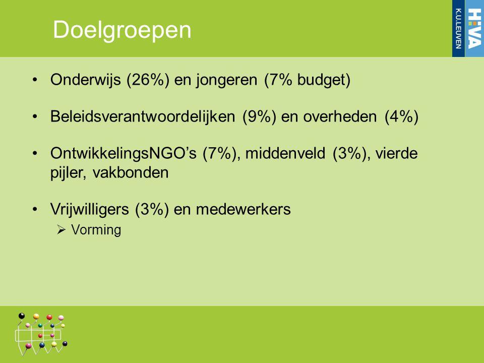 Onderwijs (26%) en jongeren (7% budget) Beleidsverantwoordelijken (9%) en overheden (4%) OntwikkelingsNGO's (7%), middenveld (3%), vierde pijler, vakbonden Vrijwilligers (3%) en medewerkers  Vorming Doelgroepen