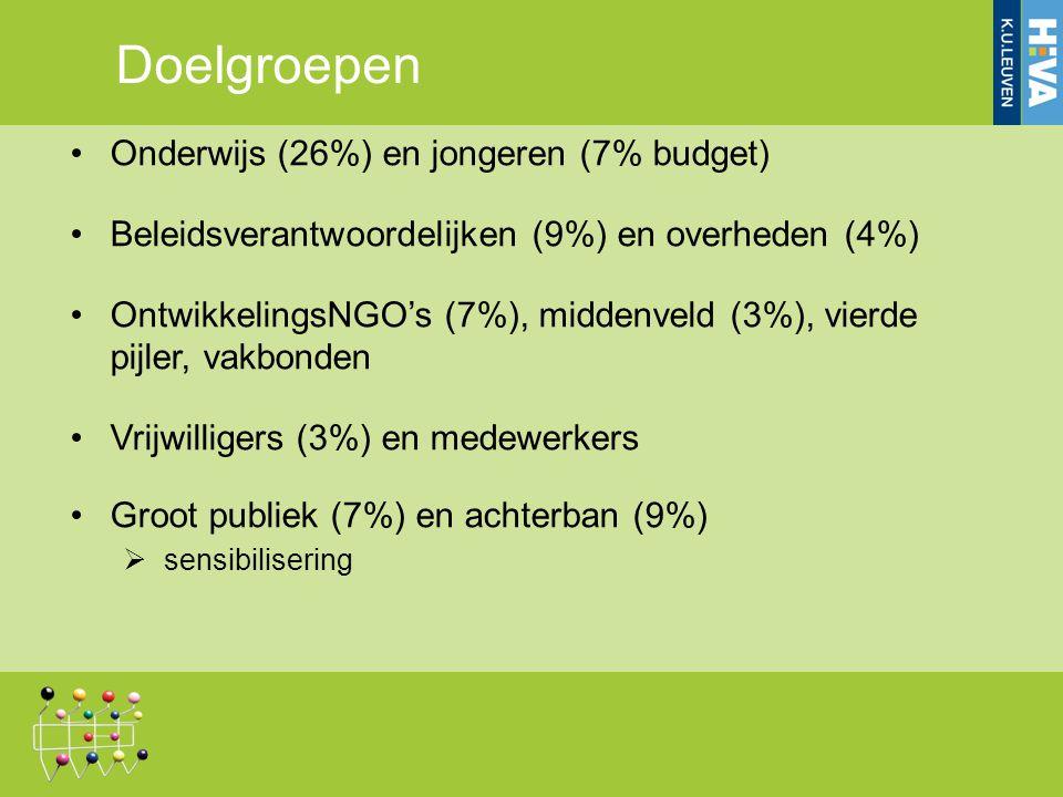 Onderwijs (26%) en jongeren (7% budget) Beleidsverantwoordelijken (9%) en overheden (4%) OntwikkelingsNGO's (7%), middenveld (3%), vierde pijler, vakbonden Vrijwilligers (3%) en medewerkers Groot publiek (7%) en achterban (9%)  sensibilisering Doelgroepen