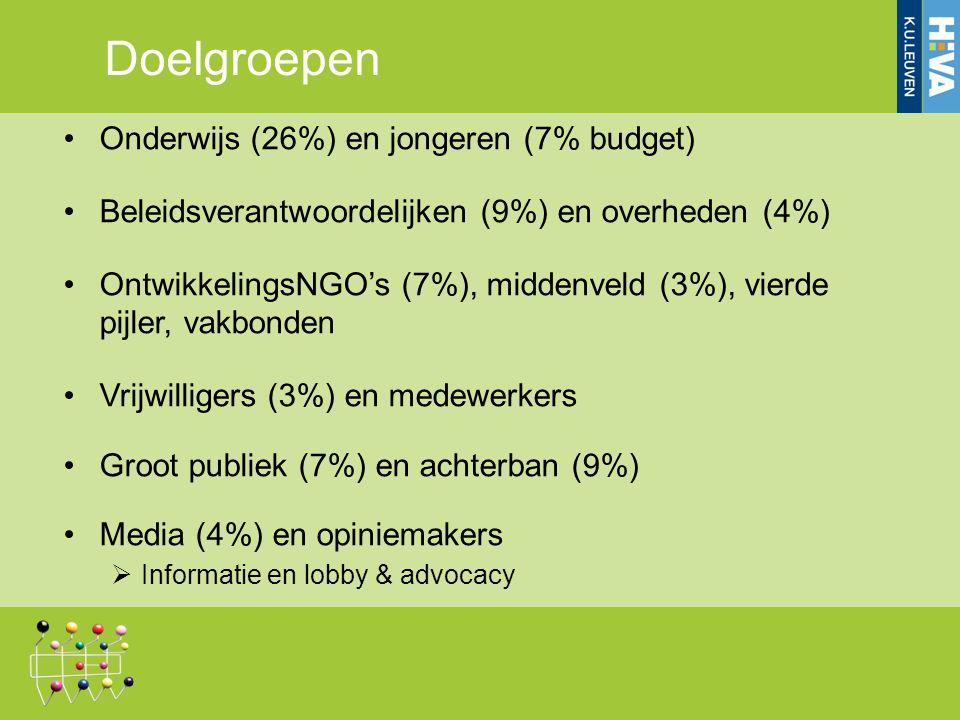 Onderwijs (26%) en jongeren (7% budget) Beleidsverantwoordelijken (9%) en overheden (4%) OntwikkelingsNGO's (7%), middenveld (3%), vierde pijler, vakbonden Vrijwilligers (3%) en medewerkers Groot publiek (7%) en achterban (9%) Media (4%) en opiniemakers  Informatie en lobby & advocacy Doelgroepen