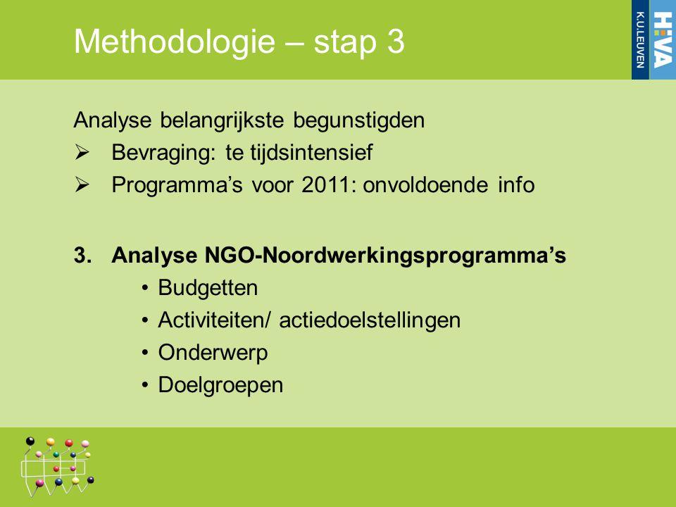 Analyse belangrijkste begunstigden  Bevraging: te tijdsintensief  Programma's voor 2011: onvoldoende info 3.Analyse NGO-Noordwerkingsprogramma's Budgetten Activiteiten/ actiedoelstellingen Onderwerp Doelgroepen Methodologie – stap 3