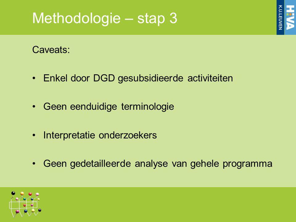 Caveats: Enkel door DGD gesubsidieerde activiteiten Geen eenduidige terminologie Interpretatie onderzoekers Geen gedetailleerde analyse van gehele programma Methodologie – stap 3