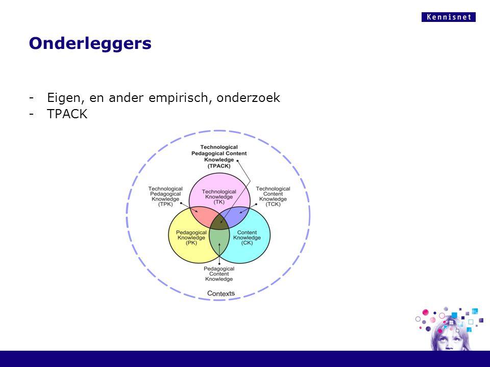 Onderleggers -Eigen, en ander empirisch, onderzoek -TPACK