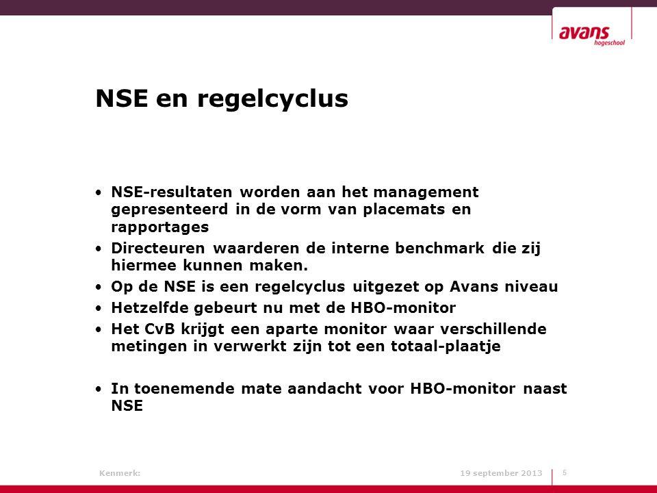 Kenmerk: 19 september 2013 NSE en regelcyclus NSE-resultaten worden aan het management gepresenteerd in de vorm van placemats en rapportages Directeur