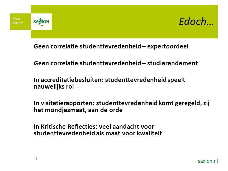 Edoch… Geen correlatie studenttevredenheid – expertoordeel Geen correlatie studenttevredenheid – studierendement In accreditatiebesluiten: studenttevr