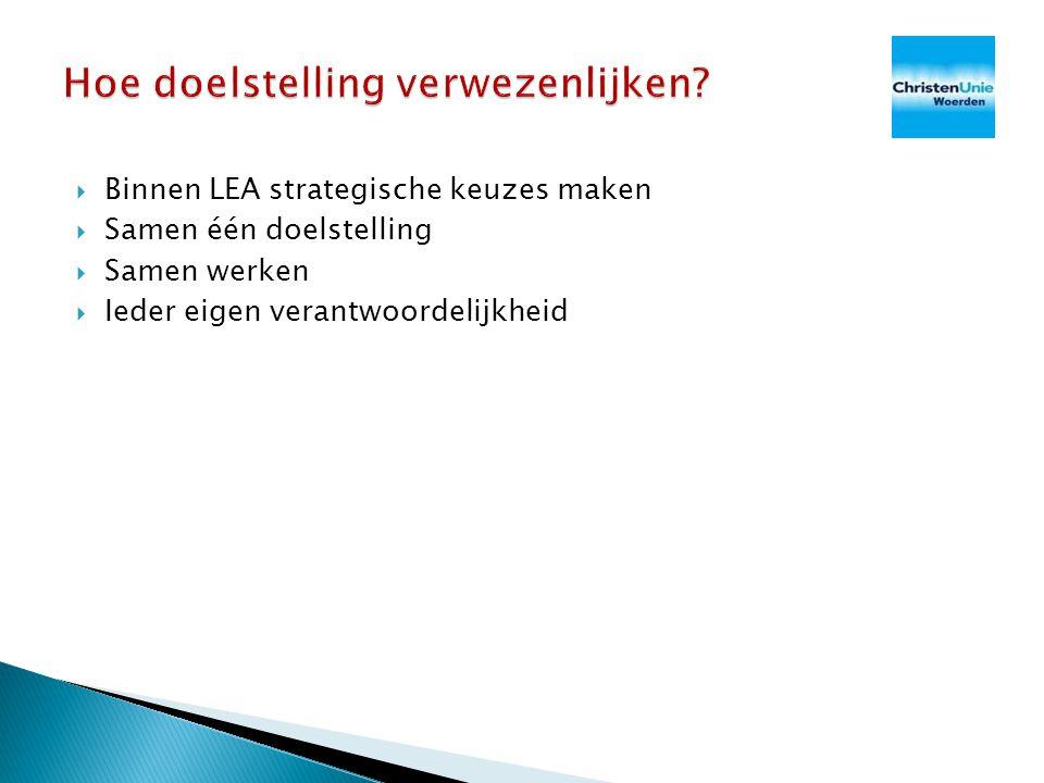  Binnen LEA strategische keuzes maken  Samen één doelstelling  Samen werken  Ieder eigen verantwoordelijkheid