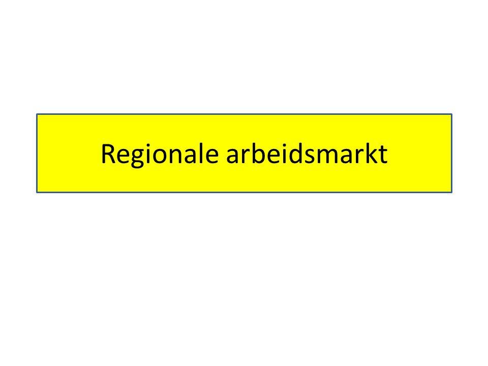 Regionale arbeidsmarkt