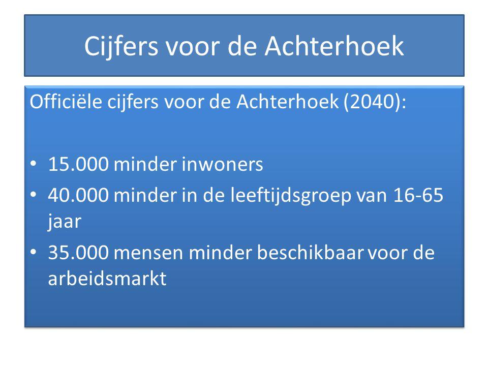 Cijfers voor de Achterhoek Officiële cijfers voor de Achterhoek (2040): 15.000 minder inwoners 40.000 minder in de leeftijdsgroep van 16-65 jaar 35.00