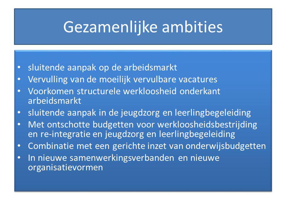 Gezamenlijke ambities sluitende aanpak op de arbeidsmarkt Vervulling van de moeilijk vervulbare vacatures Voorkomen structurele werkloosheid onderkant