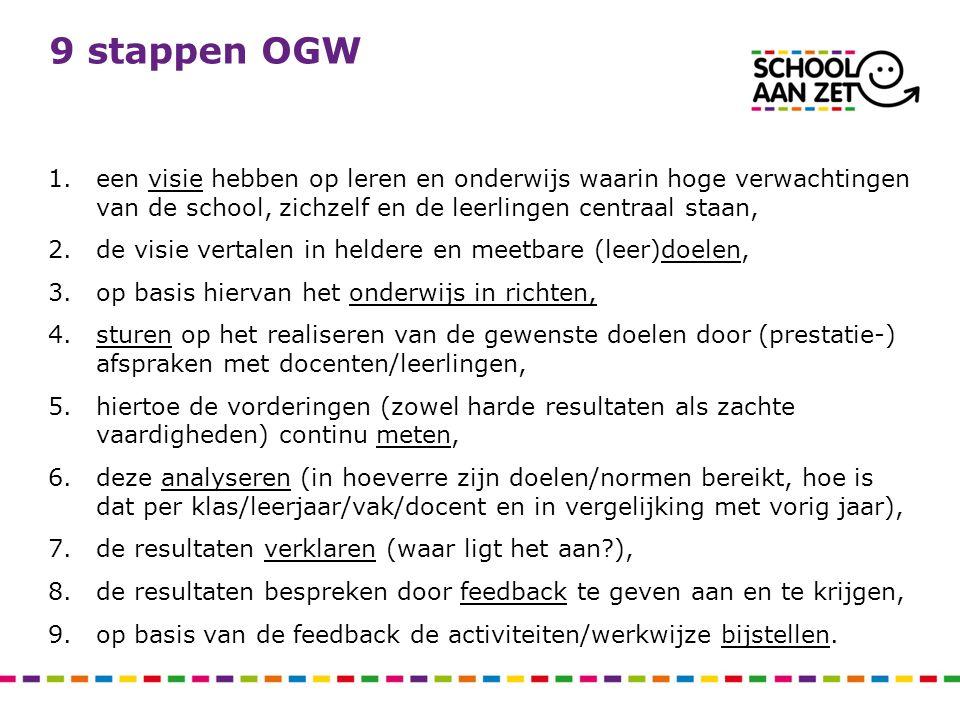 9 stappen OGW 1.een visie hebben op leren en onderwijs waarin hoge verwachtingen van de school, zichzelf en de leerlingen centraal staan, 2.de visie vertalen in heldere en meetbare (leer)doelen, 3.op basis hiervan het onderwijs in richten, 4.sturen op het realiseren van de gewenste doelen door (prestatie-) afspraken met docenten/leerlingen, 5.hiertoe de vorderingen (zowel harde resultaten als zachte vaardigheden) continu meten, 6.deze analyseren (in hoeverre zijn doelen/normen bereikt, hoe is dat per klas/leerjaar/vak/docent en in vergelijking met vorig jaar), 7.de resultaten verklaren (waar ligt het aan?), 8.de resultaten bespreken door feedback te geven aan en te krijgen, 9.op basis van de feedback de activiteiten/werkwijze bijstellen.