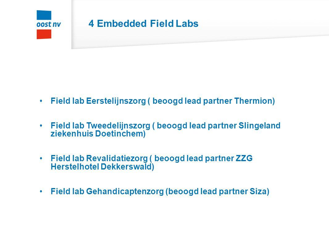 Planning opzet Embedded Field lab Komende 6 maanden: Bepaal thema's zorginnovatie Vorming consortium en afspraken Bepaling verdienmodel Schrijven van het consortiumvoorstel