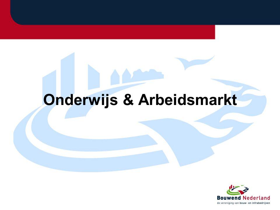 Doelstelling Bouwend Nederland wil dat haar leden kunnen beschikken over voldoende, goed gekwalificeerd personeel, zowel op korte als op lange(re) termijn.