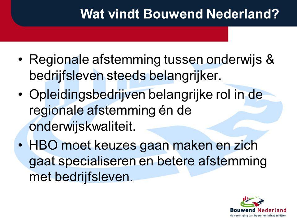Wat vindt Bouwend Nederland.