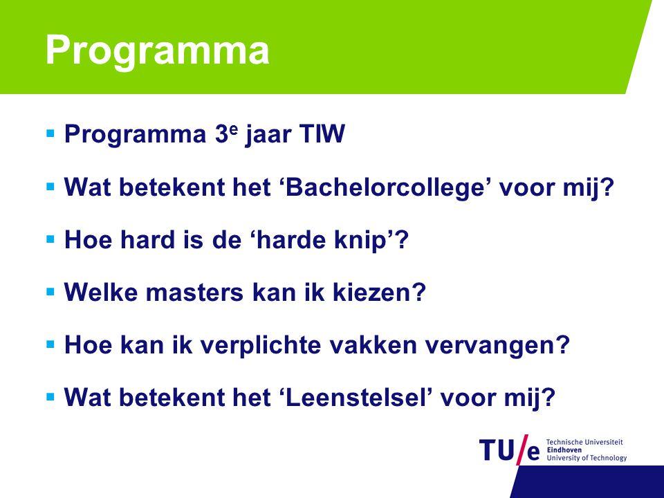Programma  Programma 3 e jaar TIW  Wat betekent het 'Bachelorcollege' voor mij?  Hoe hard is de 'harde knip'?  Welke masters kan ik kiezen?  Hoe