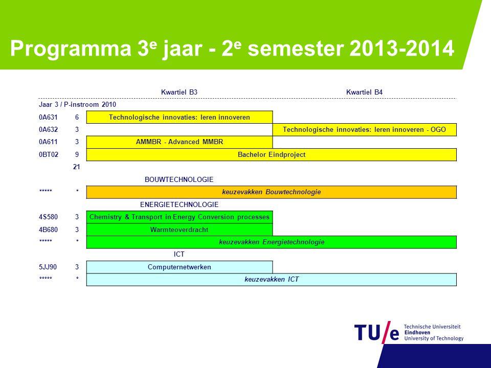Programma 3 e jaar - 2 e semester 2013-2014 Kwartiel B3Kwartiel B4 Jaar 3 / P-instroom 2010 0A6316Technologische innovaties: leren innoveren 0A6323Tec