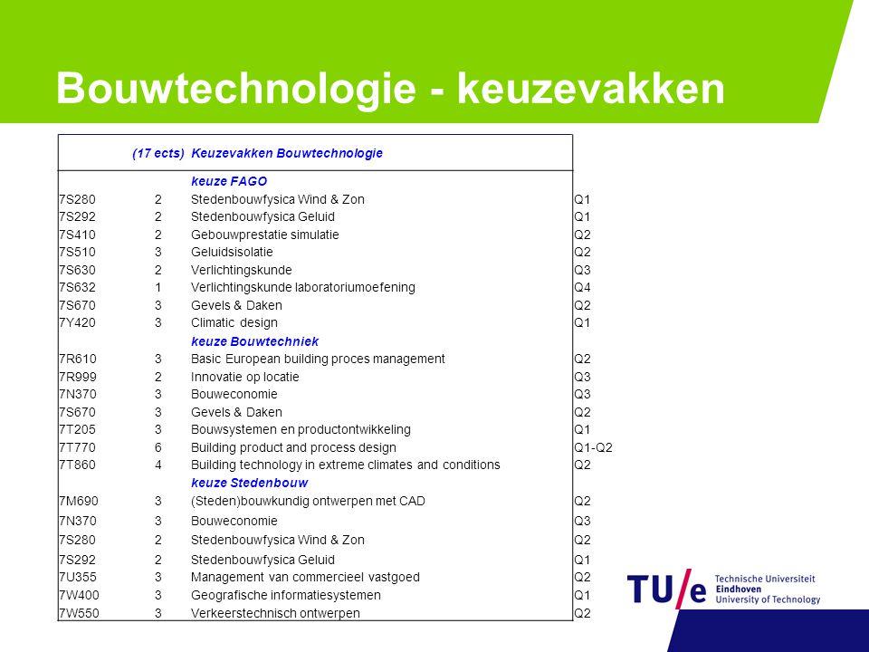 Bouwtechnologie - keuzevakken (17 ects)Keuzevakken Bouwtechnologie keuze FAGO 7S2802Stedenbouwfysica Wind & ZonQ1 7S2922Stedenbouwfysica GeluidQ1 7S41
