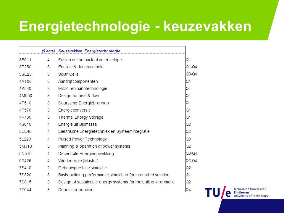 Energietechnologie - keuzevakken (9 ects)Keuzevakken Energietechnologie 3F0114Fusion on the back of an envelope Q1 3P2503Energie & duurzaamheid Q1-Q4