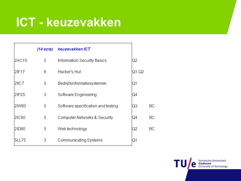 ICT - keuzevakken (14 ects)keuzevakken ICT 2AC105Information Security BasicsQ2 2IF176Hacker s HutQ1-Q2 2IIC75BedrijfsinformatiesystemenQ1 2IP253Software EngineeringQ4 2IW805Software specification and testingQ3BC 2IC605Computer Networks & SecurityQ4BC 2ID605Web technologyQ2BC 5LL753Communicating SystemsQ1